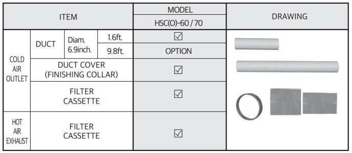 HSC-60 Accessories